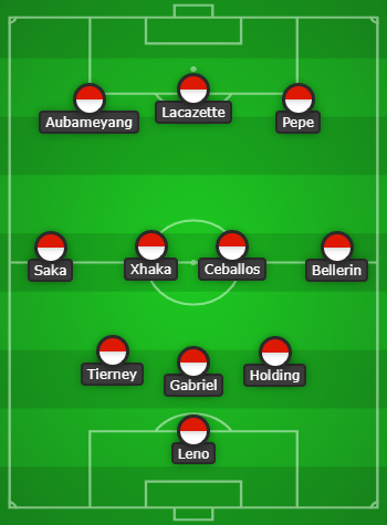 Arsenal Predicted Line Up vs Manchester City: Starting XI!