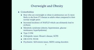 Overweight and Obese