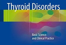 Thyroid Disorders Basic Science and Clinical Practice PDF