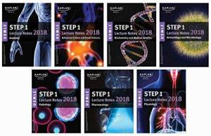 USMLE Step 1 Lecture Notes 2018 PDF Free Download