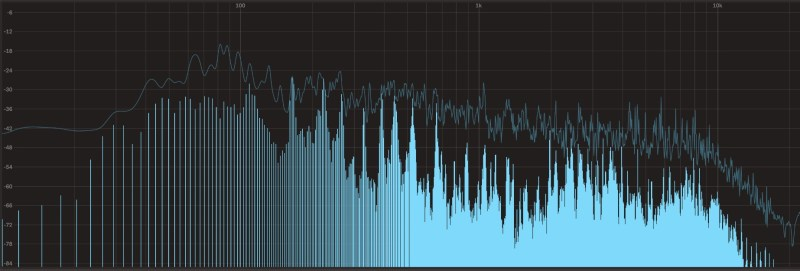 Analyseur de spectre dans l'utilisation des EQ