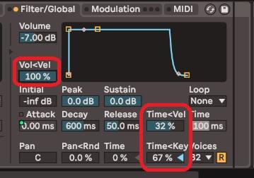 Synthétiseur modulations Key + Vélocité sur l'enveloppe d'amplitude