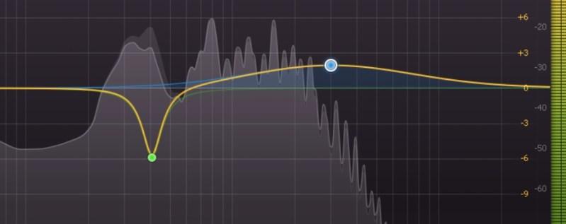 Traitement EQ standard avec un paramétrique