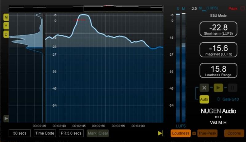 mesure LUFS avec le Nugen Vis-LM