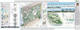 Архитектурно-планировочная организация территории горного отвода в городе Верхняя Пышма