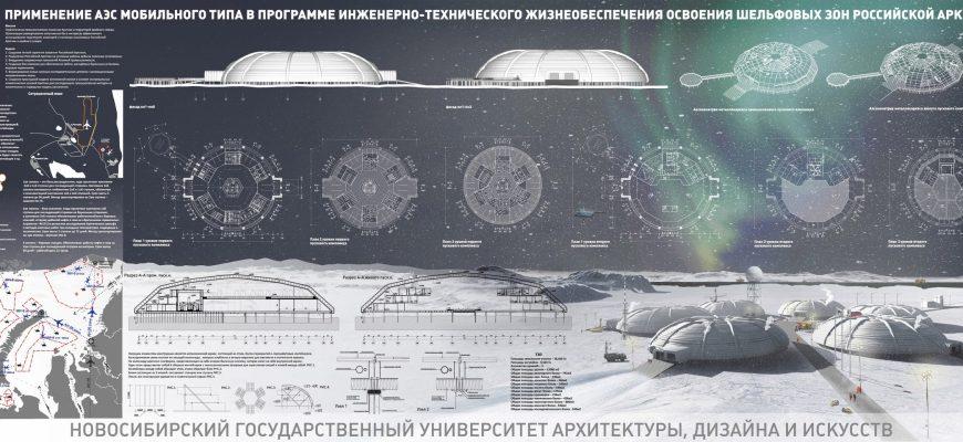 применение АЭС мобильного типа в программе инженерно-технического-жизнеобеспечения освоения шельфовых зон Российской Арктики