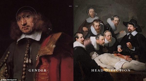 Рембрандта