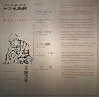 Tabellone introduttivo di Hokusai