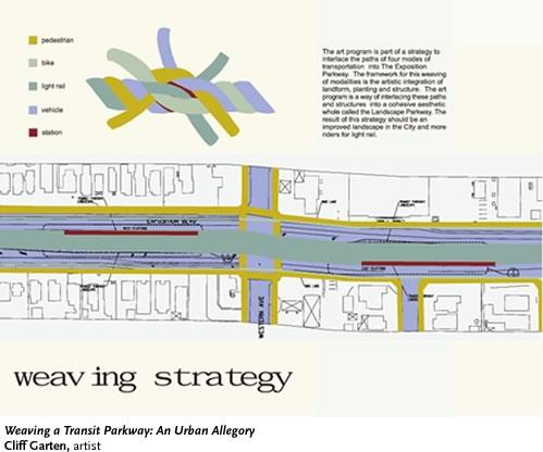 """Cliff Garten, Weaving a Transit Parkway: An Urban Allegory"""""""