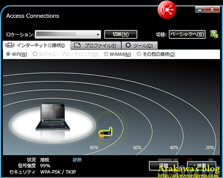 Accsess Connection Wi-Fi