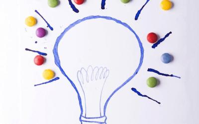 Βασικές Αρχές Δημιουργικότητας