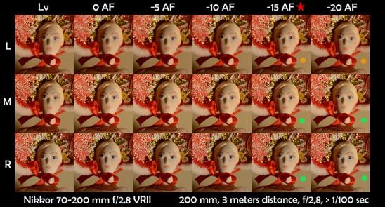 artborghi-D800-70-200VRII_af_issue-small