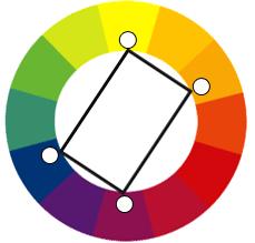 Цветовой круг. Четырехцветная гармония