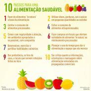 10-Passos-Para-Alimentação-Saudável