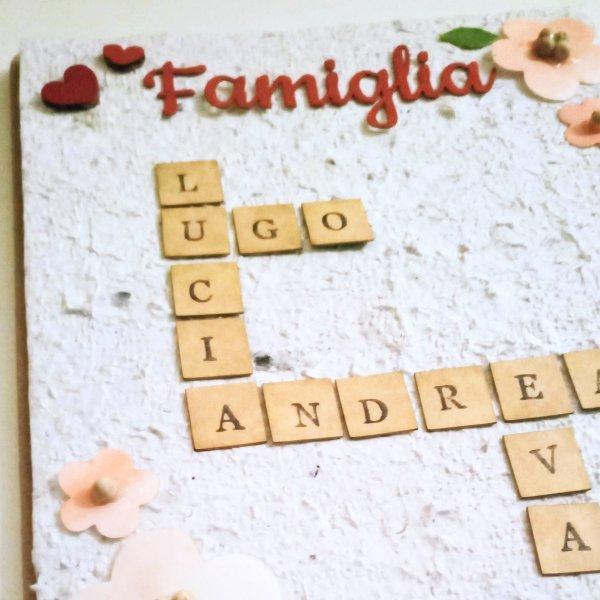 famiglia nomi stampa