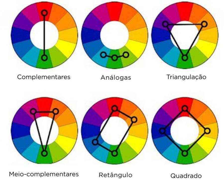 cores primárias; círculo-cromático