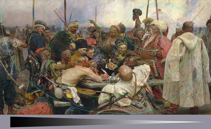 """pintura realista; """"Os cossacos de Zaporozhye em resposta ao sultão"""", Ilya Repin, 1891, Óleo sobre Tela, 217 x 361 cm, Russian Museum, St Petersburg"""