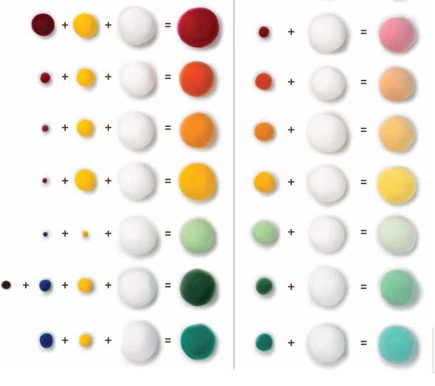 como-tingir-massa-biscuit-mistura-cores