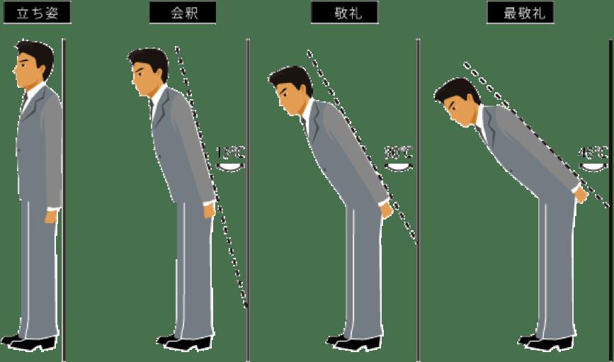 Pentingnya Sebuah Budaya Menunduk Bagi Masyarakat Jepang