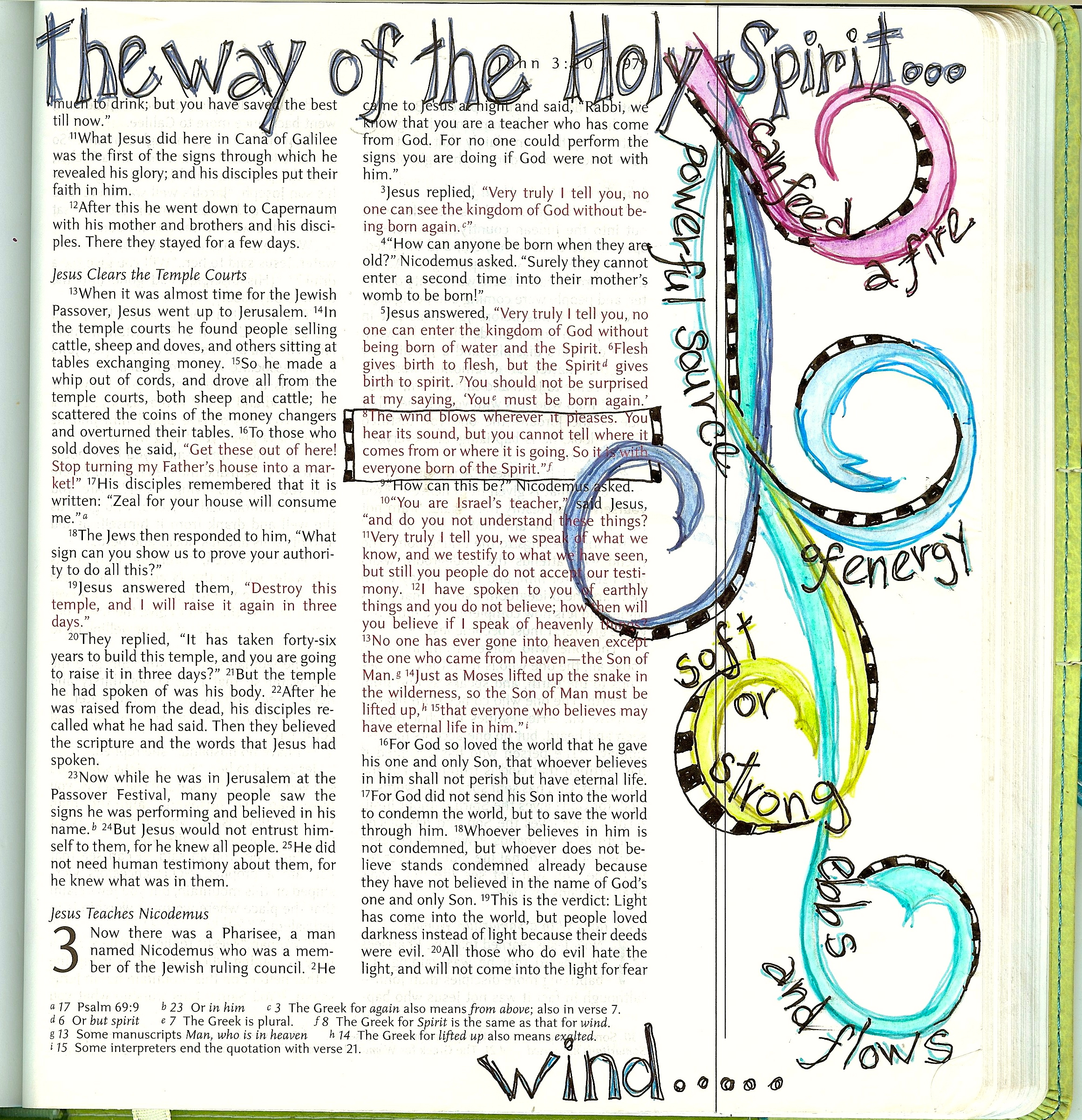 Bible Journaling The Wind
