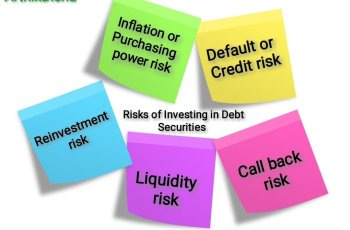 risks of Investing in Debt Securities