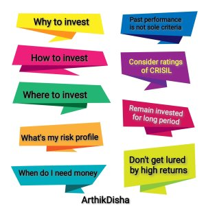 Does mutual funds past performance influence your investment decision 1