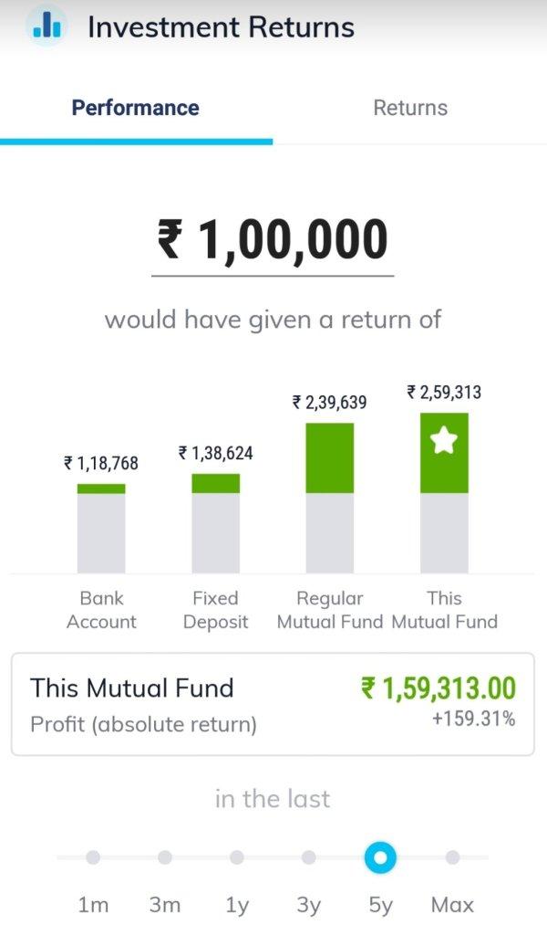 Best ELSS Funds 2019