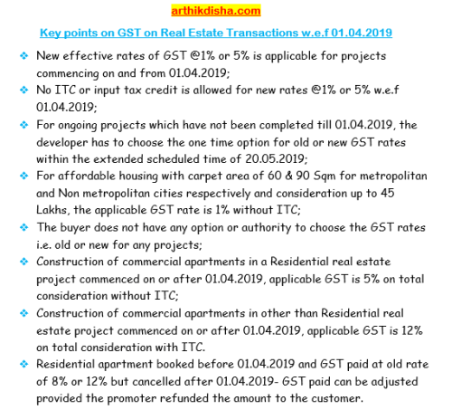 Key points on GST on Real Estate