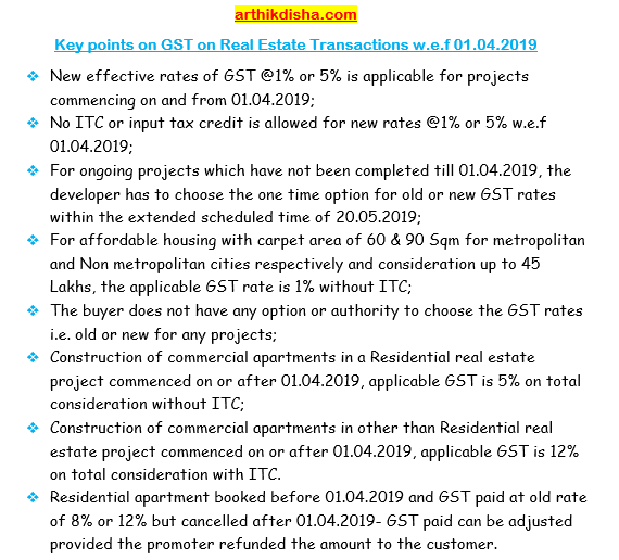 Key points on GST on Real Estate