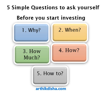 5 simple questions- Best investment strategy