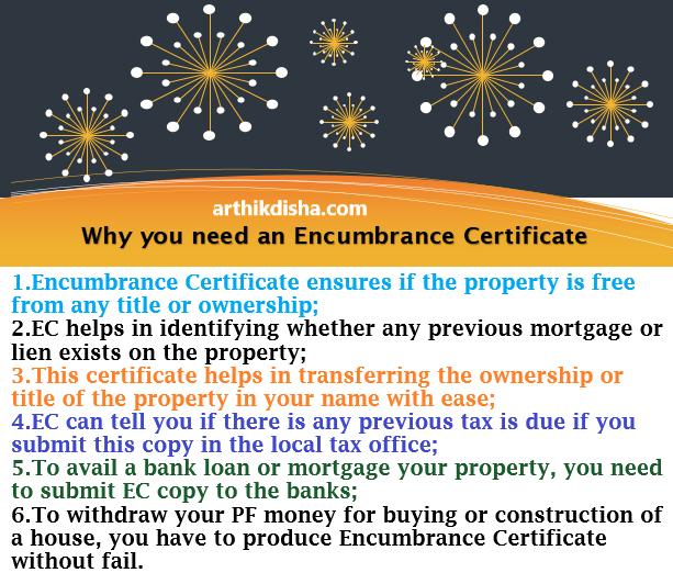 Encumbrance Certificate Requirements