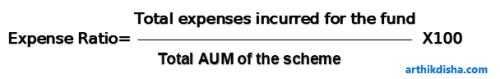 Mutual Fund Expense Ratio Formula