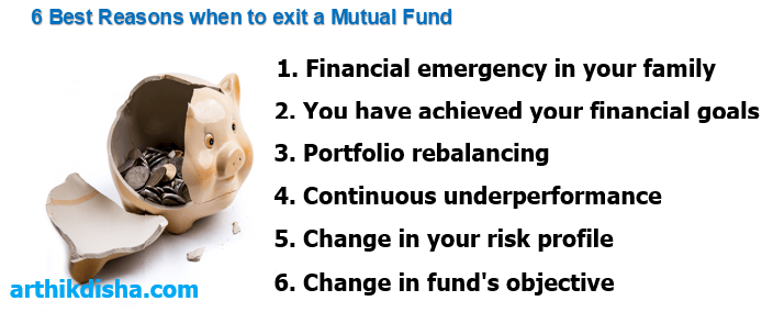6 Best Reasons When To Exit a Mutual Fund Investment 1