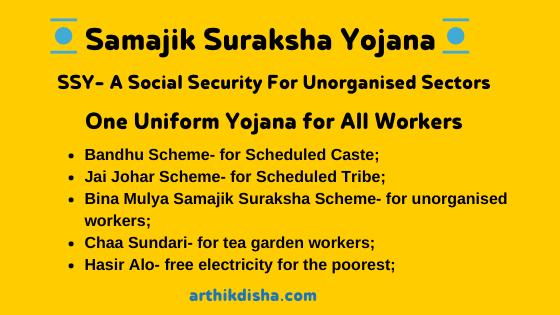 Samajik Suraksha Yojana-arthikdisha.com