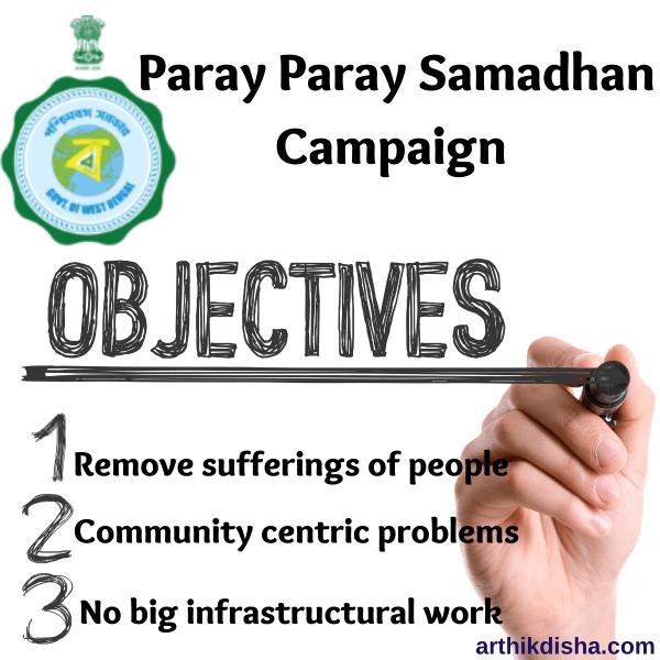 Objectives of Paray Paray Samadhan Prakalpa-ArthikDisha