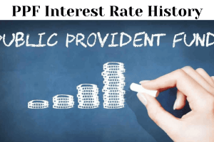 PPF interest rate history