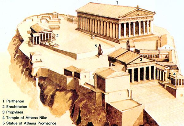 Znalezione obrazy dla zapytania acropolis athens