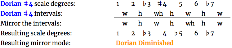 Dorian Brightness Quotient