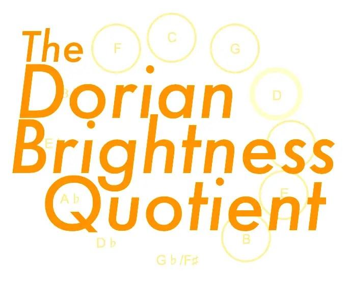 The Dorian Brightness Quotient