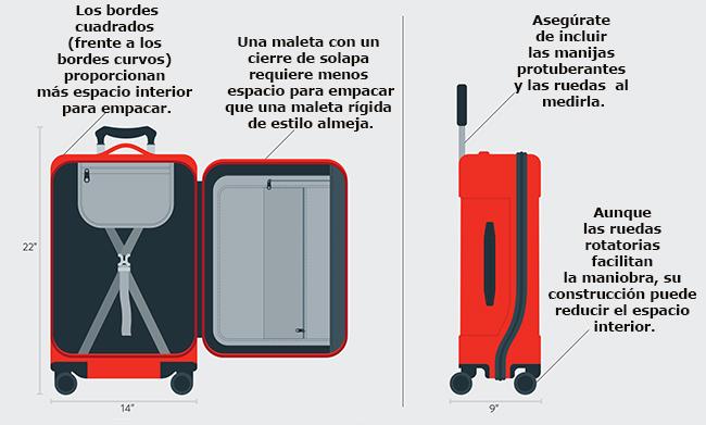 110979020 El mejor equipaje para viajar | El Diario NY