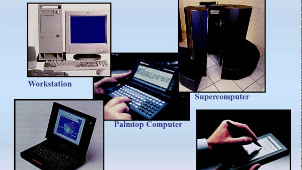 Classification of Computers - Article1000 com
