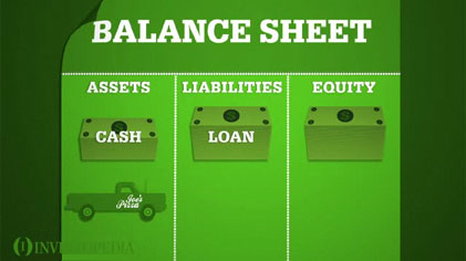 Disclosure of accounts and balance sheets of banks