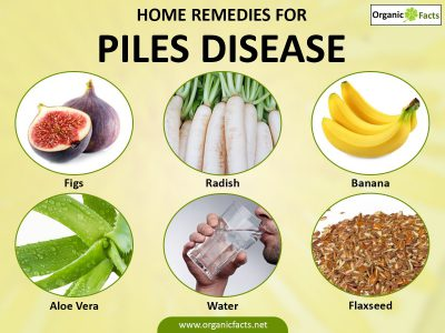 Piles - symptoms, causes and treatment