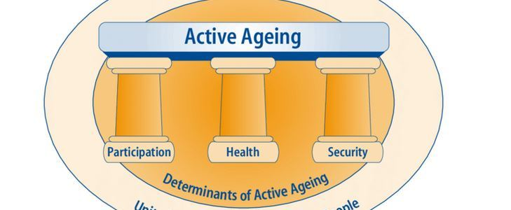 Concept of active ageing
