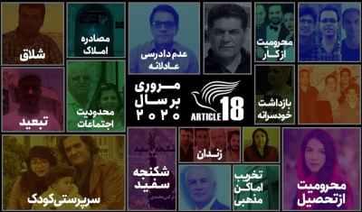 نگاهی به وضعیت مسیحیان ایرانی در سال ۲۰۲۰