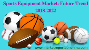Sports Equipment Market Research