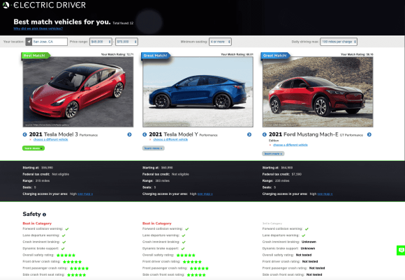 Electric Driver comparison page helps you evaluate trade-offs and find the right car