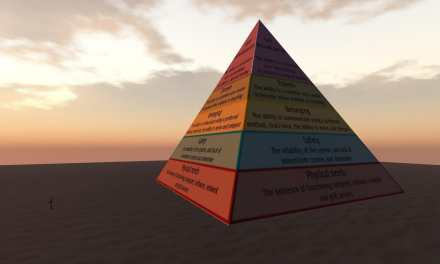 Maslow's Hierarchy of Needs: + Beauty