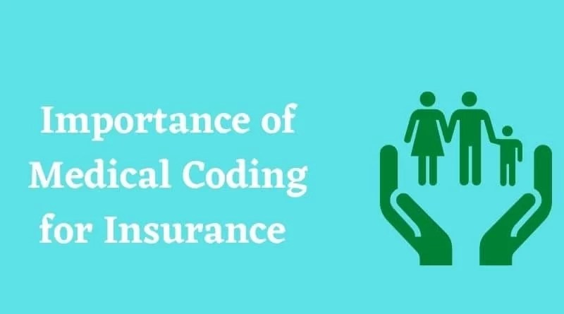 Importance of Medical Coding for Insurance