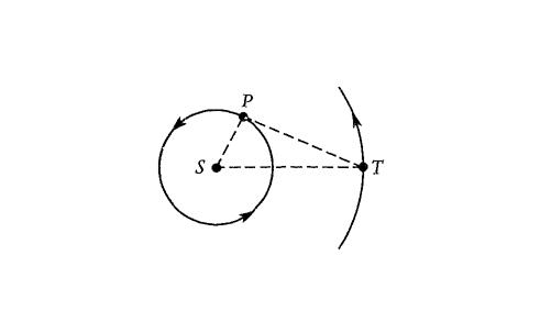 Esempio di determinazione dell'orbita di un pianeta interno